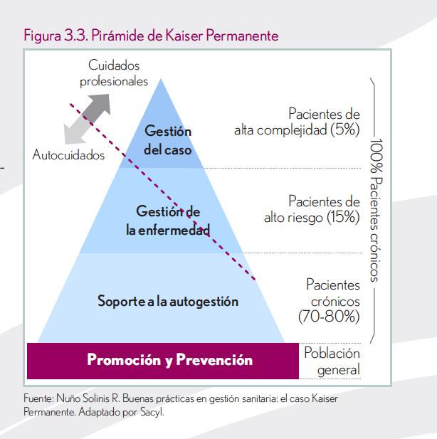 ...y aquí la de la Estrategia de la Junta. Sobre un gráfico, construimos un discursito.
